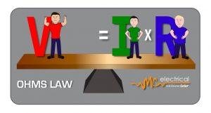 Ohm's law eqasion