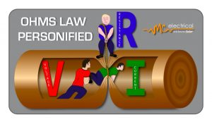 Ohms law personified